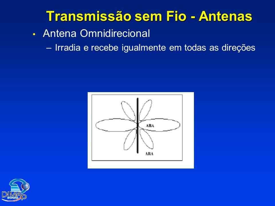 Transmissão sem Fio - Antenas