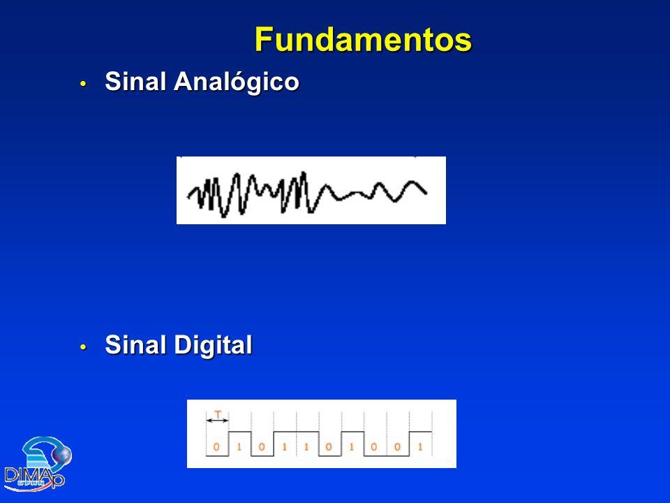Fundamentos Sinal Analógico Sinal Digital