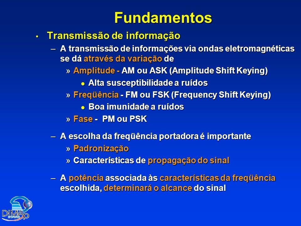 Fundamentos Transmissão de informação