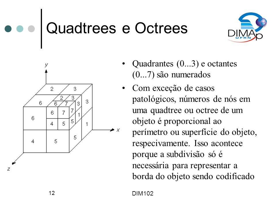 Quadtrees e Octrees Quadrantes (0...3) e octantes (0...7) são numerados.