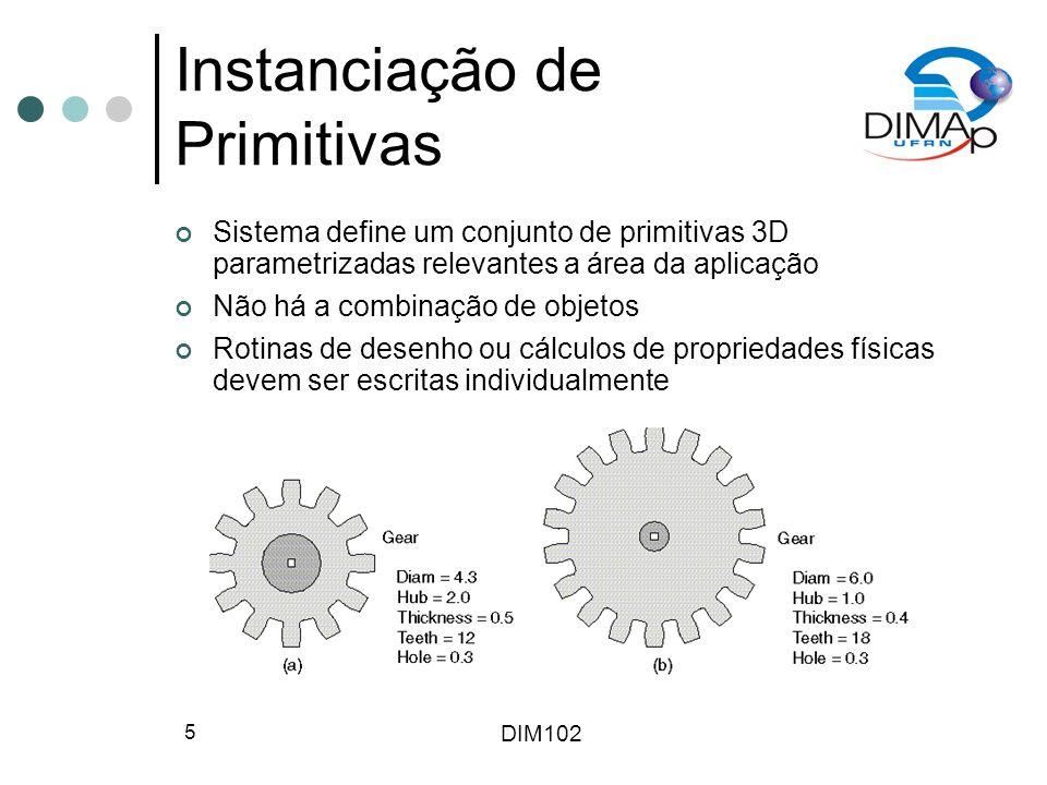 Instanciação de Primitivas