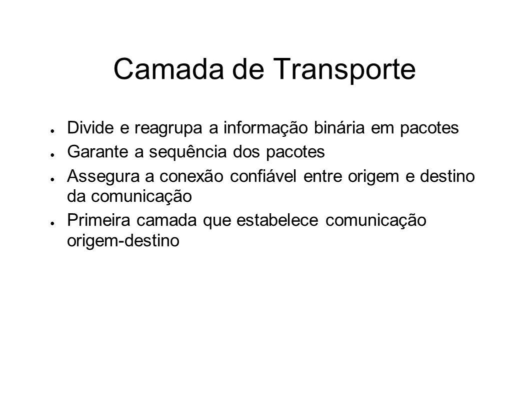 Camada de Transporte Divide e reagrupa a informação binária em pacotes