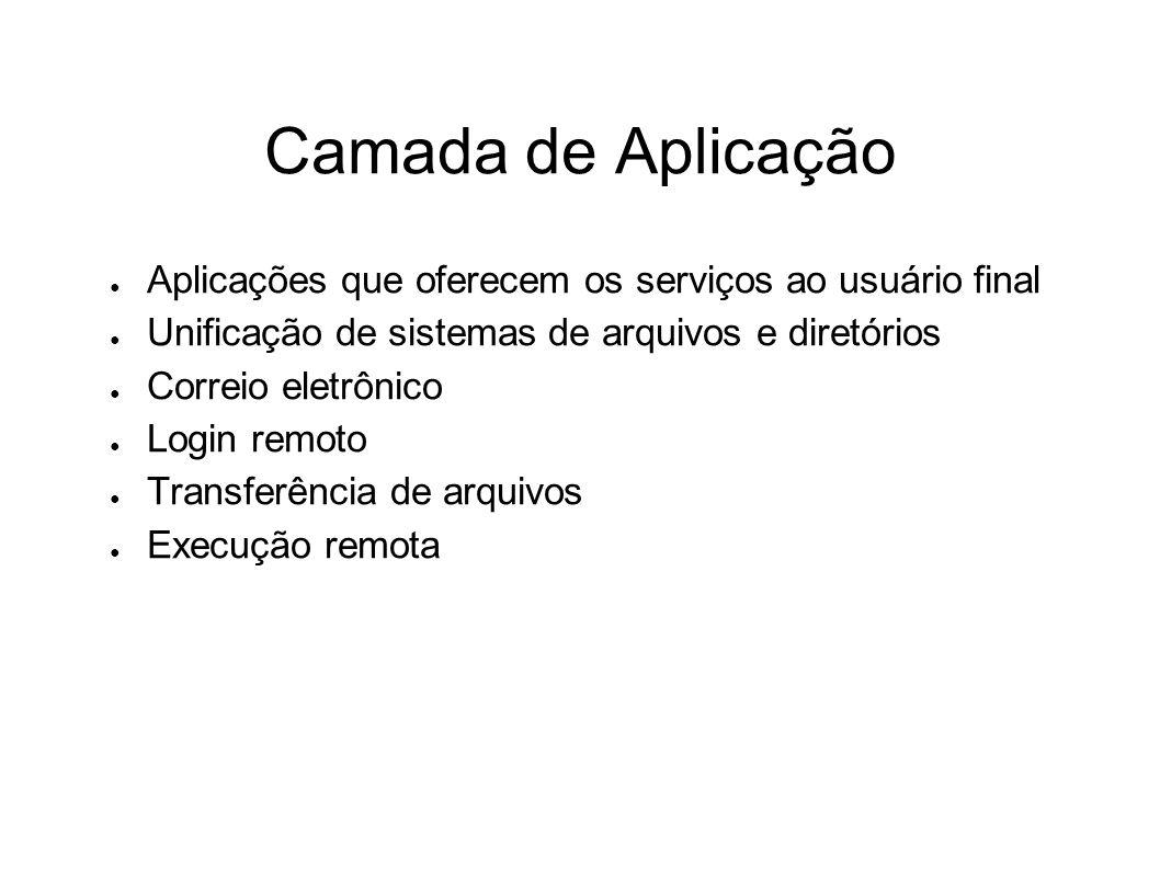 Camada de Aplicação Aplicações que oferecem os serviços ao usuário final. Unificação de sistemas de arquivos e diretórios.