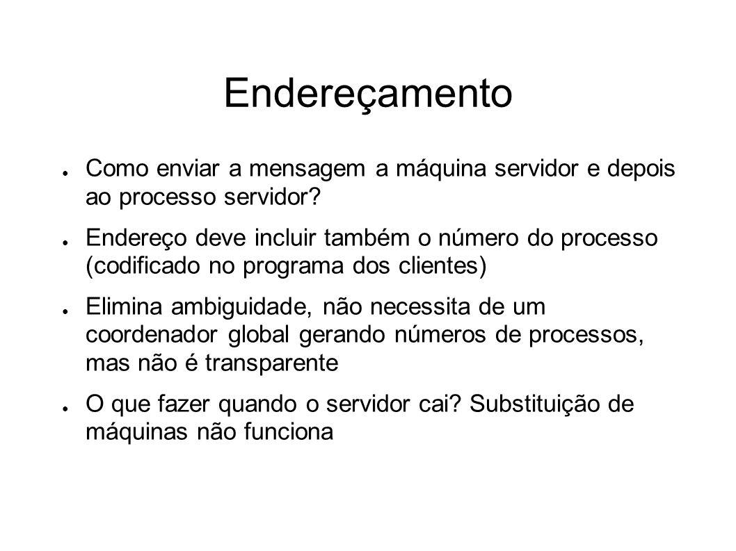 Endereçamento Como enviar a mensagem a máquina servidor e depois ao processo servidor