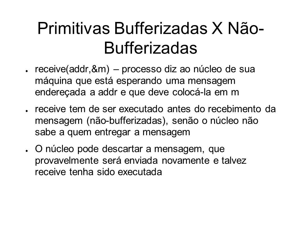 Primitivas Bufferizadas X Não-Bufferizadas