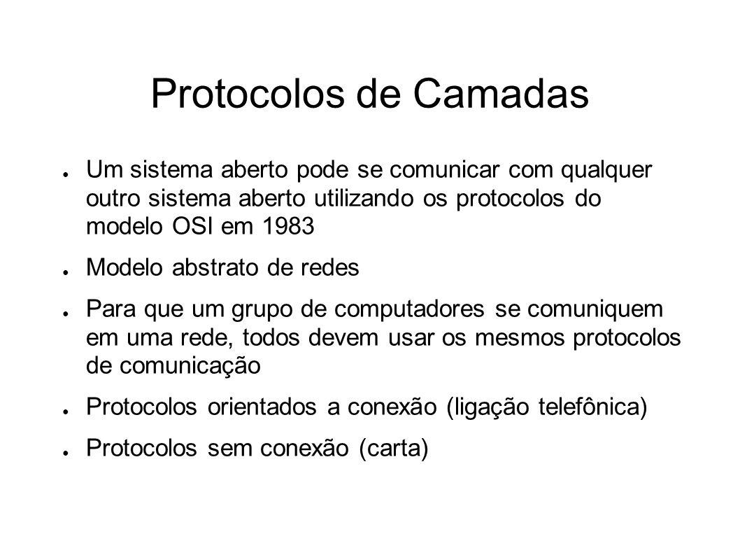 Protocolos de Camadas Um sistema aberto pode se comunicar com qualquer outro sistema aberto utilizando os protocolos do modelo OSI em 1983.