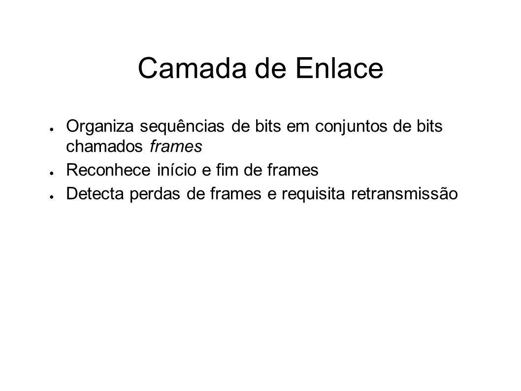 Camada de Enlace Organiza sequências de bits em conjuntos de bits chamados frames. Reconhece início e fim de frames.