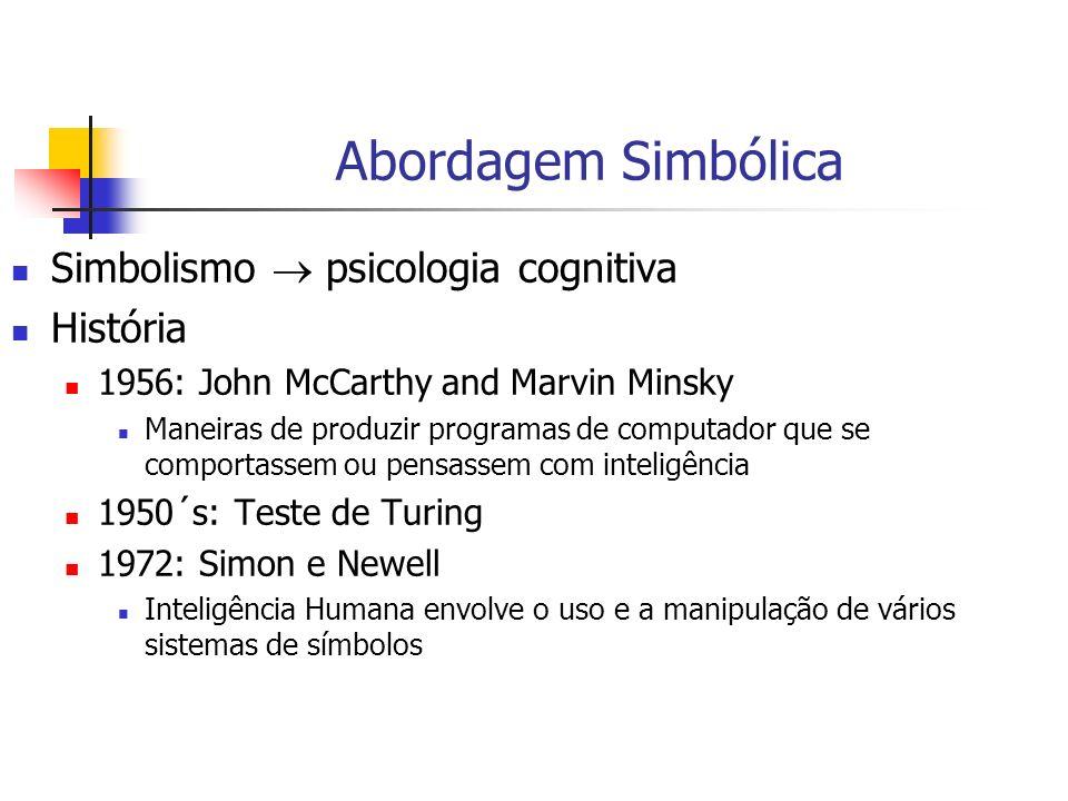 Abordagem Simbólica Simbolismo  psicologia cognitiva História