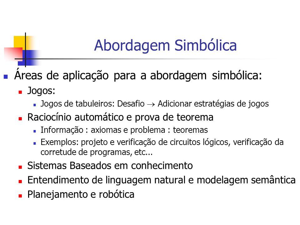 Abordagem Simbólica Áreas de aplicação para a abordagem simbólica: