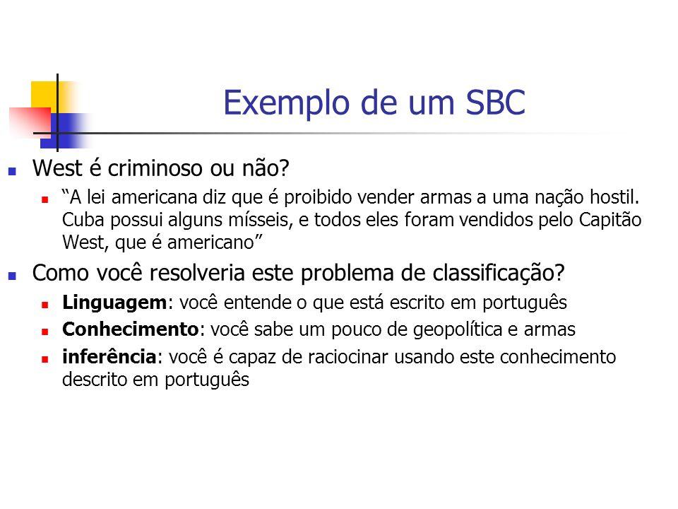 Exemplo de um SBC West é criminoso ou não