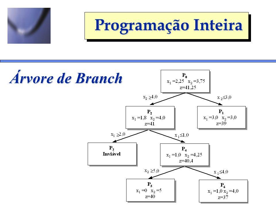 Árvore de Branch