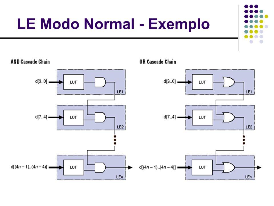 LE Modo Normal - Exemplo