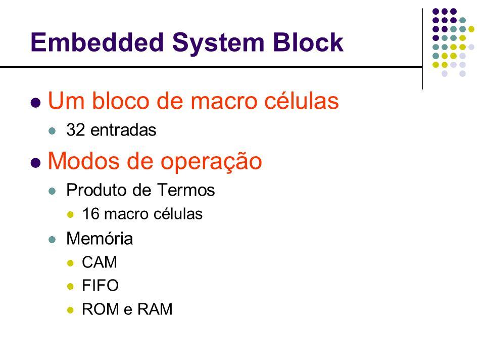 Embedded System Block Um bloco de macro células Modos de operação