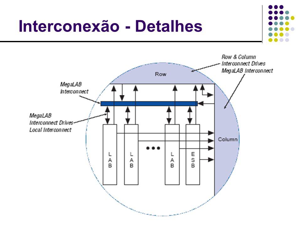 Interconexão - Detalhes