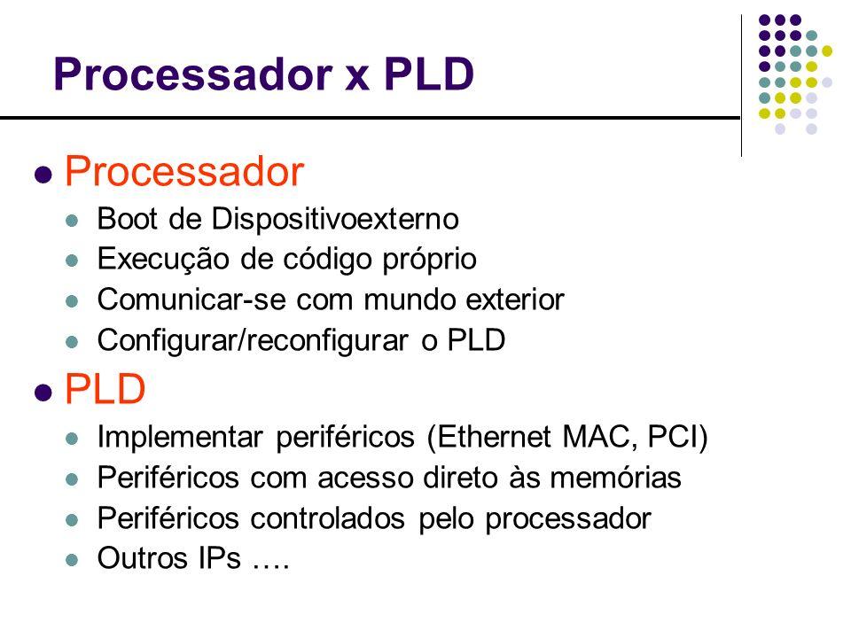 Processador x PLD Processador PLD Boot de Dispositivoexterno