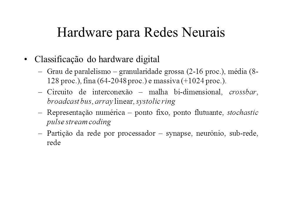 Hardware para Redes Neurais