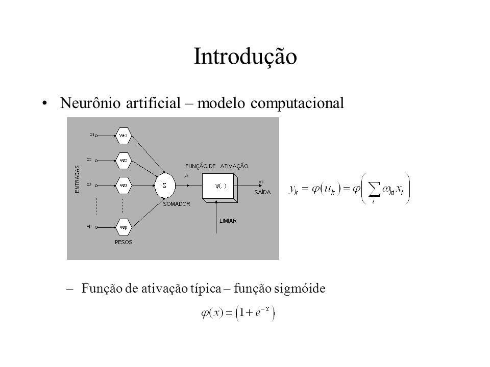 Introdução Neurônio artificial – modelo computacional