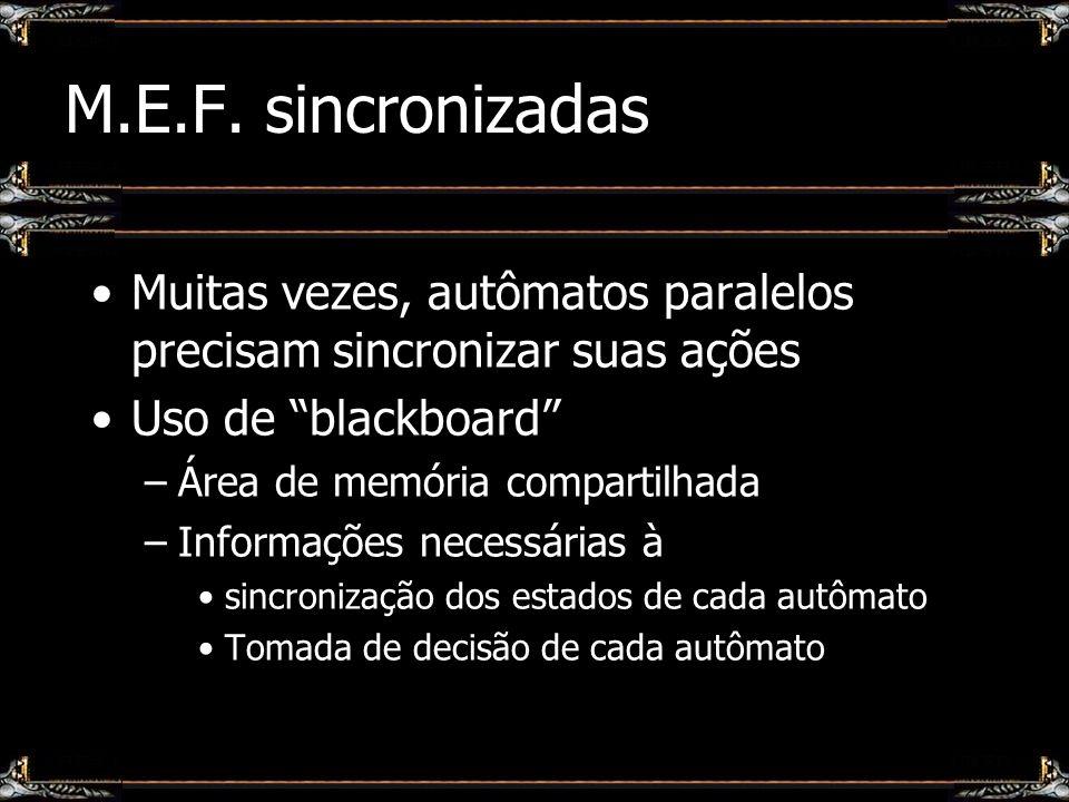 M.E.F. sincronizadas Muitas vezes, autômatos paralelos precisam sincronizar suas ações. Uso de blackboard