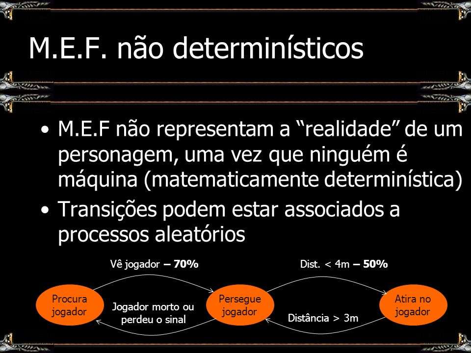 M.E.F. não determinísticos