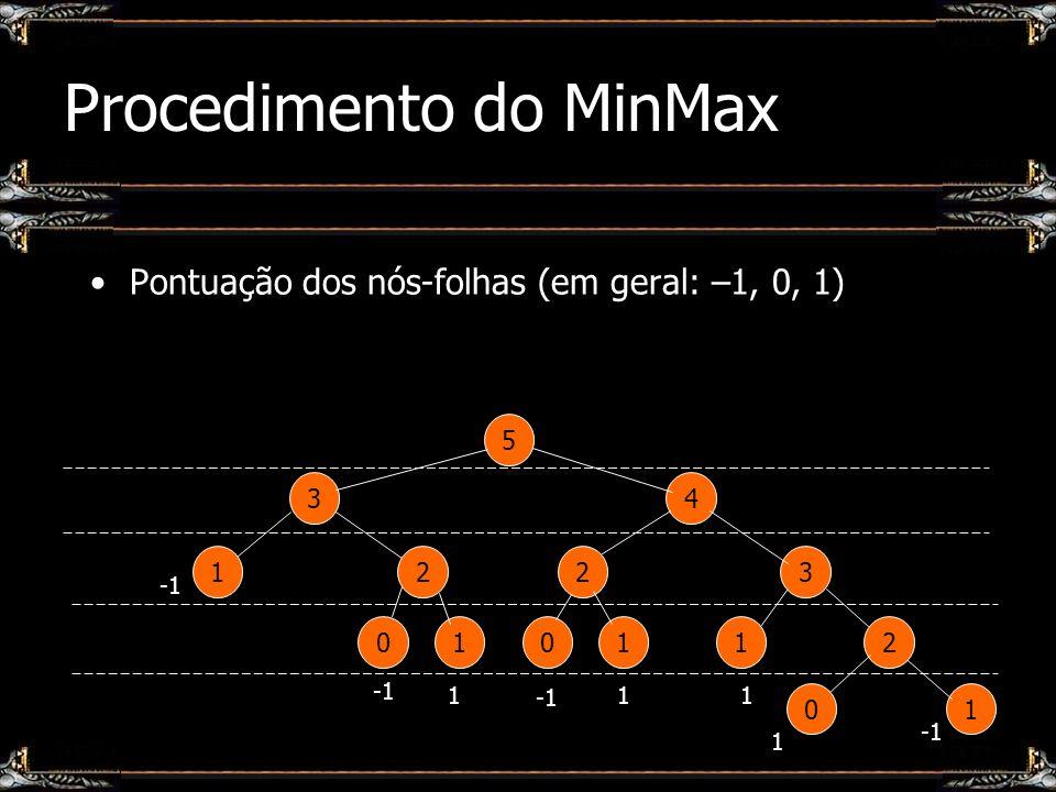 Procedimento do MinMax
