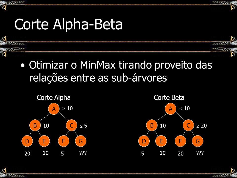 Corte Alpha-Beta Otimizar o MinMax tirando proveito das relações entre as sub-árvores. Corte Alpha.