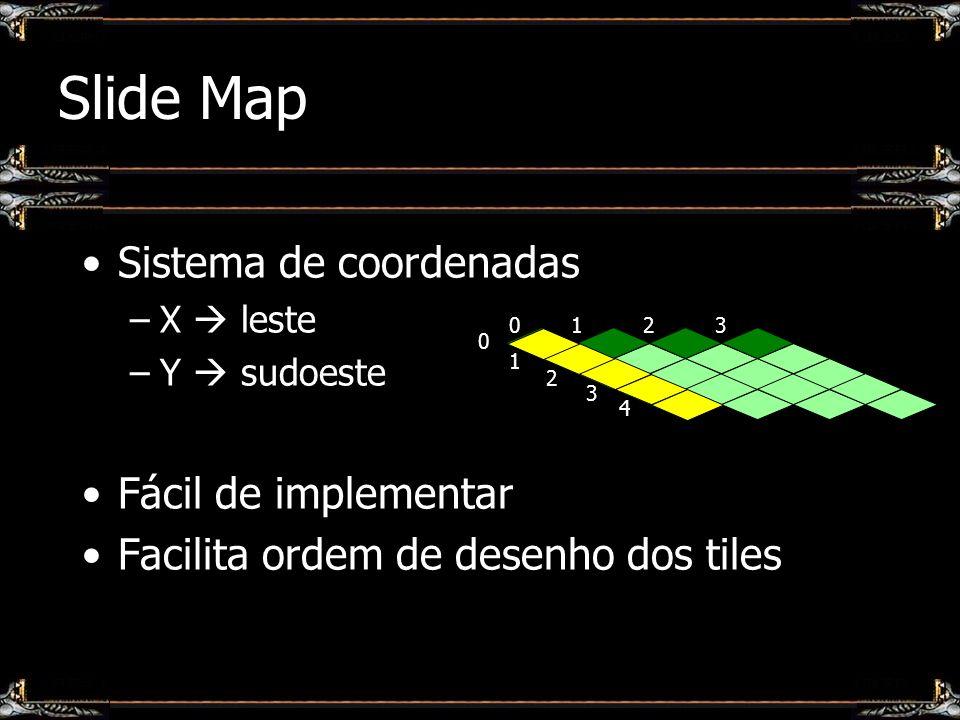 Slide Map Sistema de coordenadas Fácil de implementar