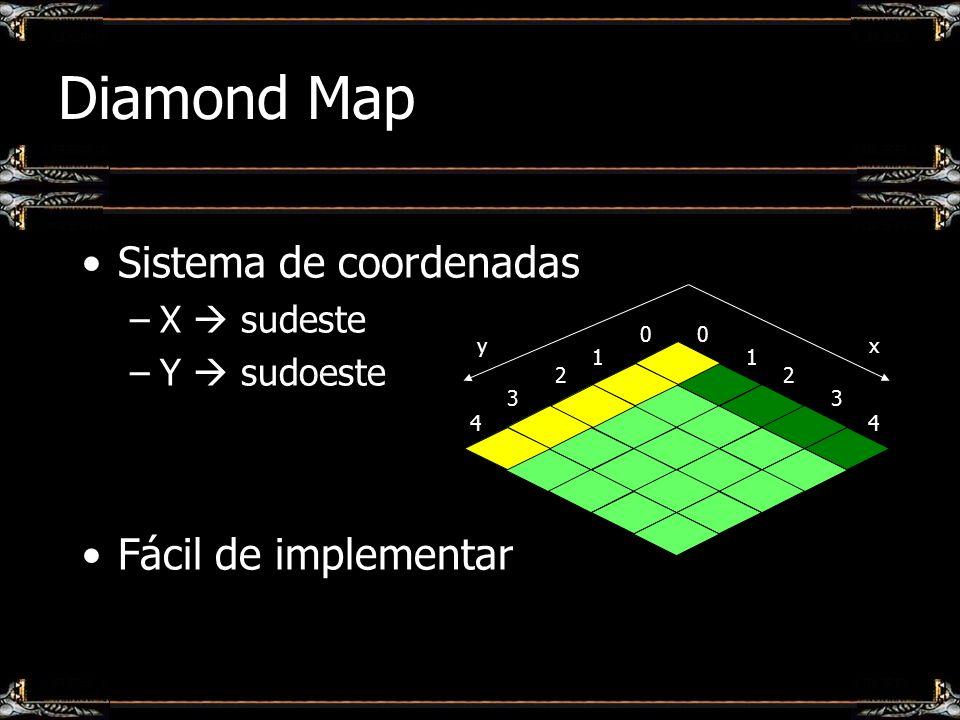 Diamond Map Sistema de coordenadas Fácil de implementar X  sudeste