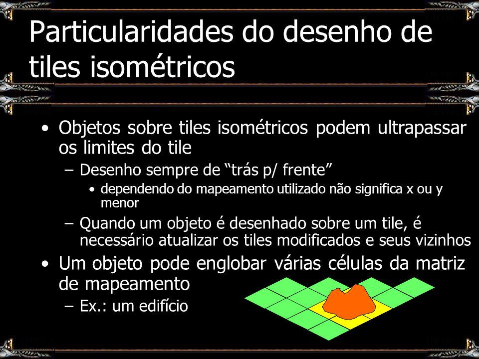 Particularidades do desenho de tiles isométricos