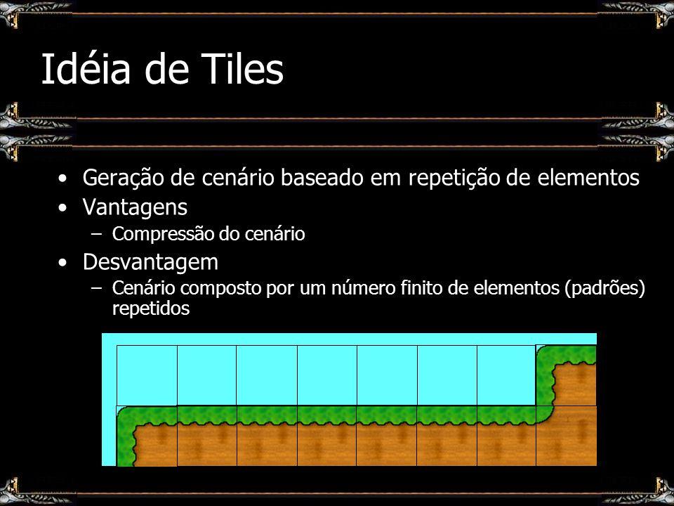 Idéia de Tiles Geração de cenário baseado em repetição de elementos