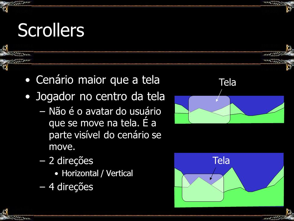 Scrollers Cenário maior que a tela Jogador no centro da tela Tela