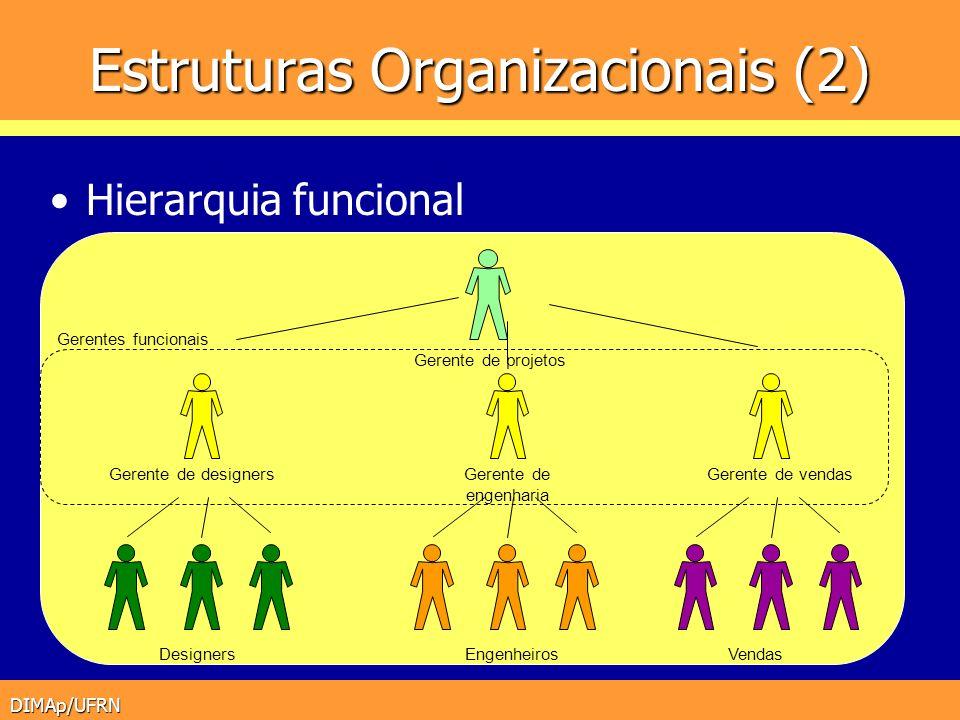 Estruturas Organizacionais (2)