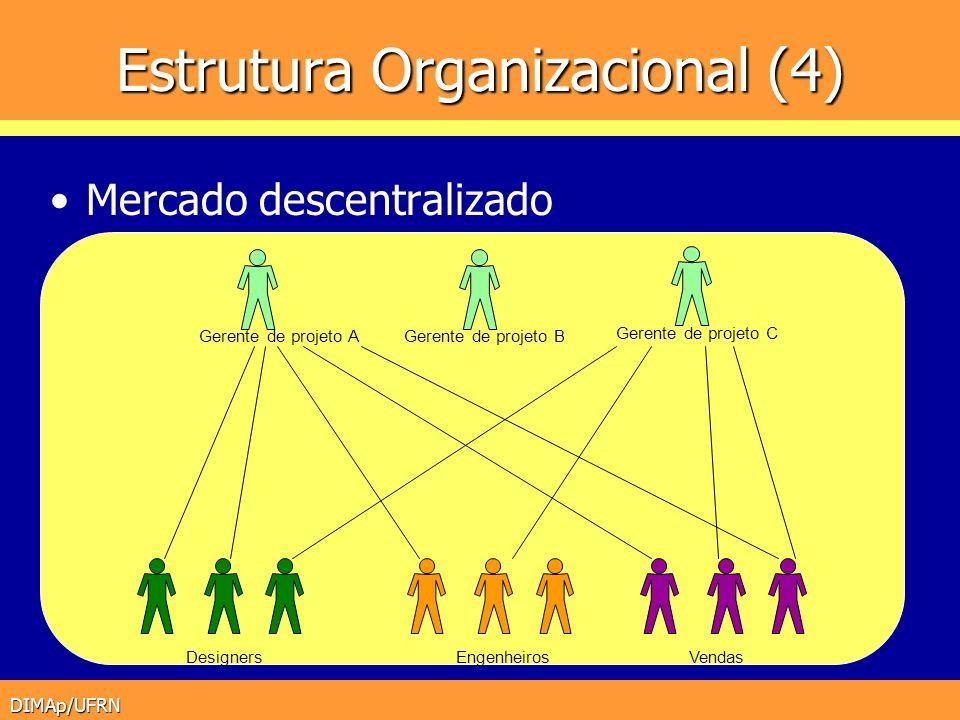 Estrutura Organizacional (4)