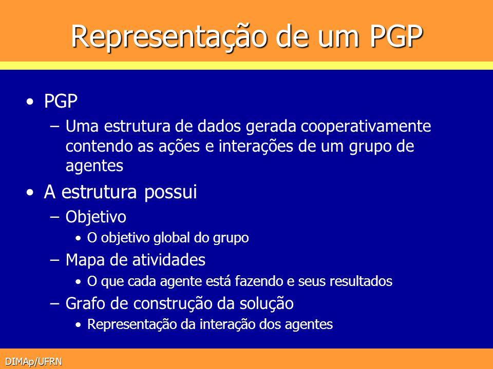 Representação de um PGP