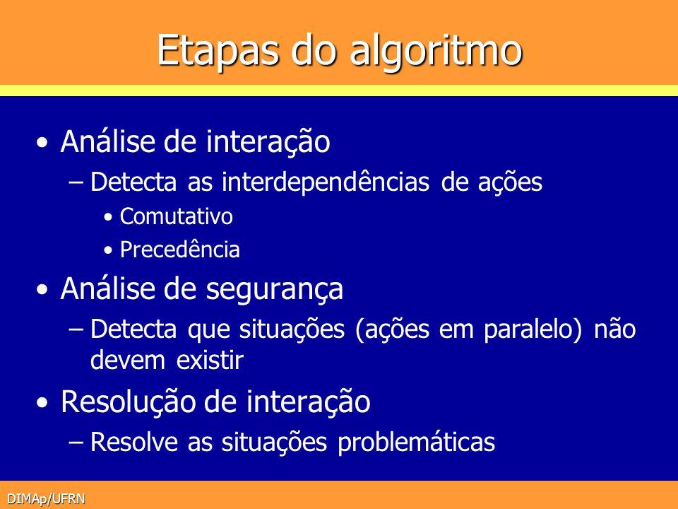 Etapas do algoritmo Análise de interação Análise de segurança