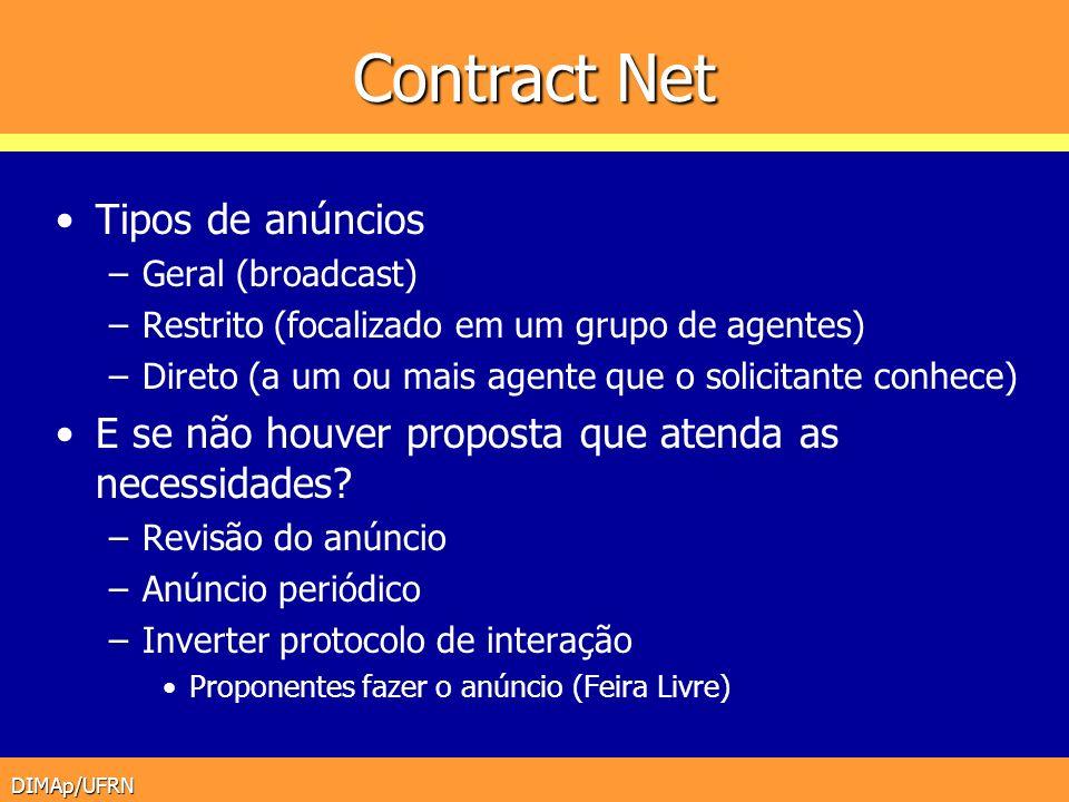 Contract Net Tipos de anúncios