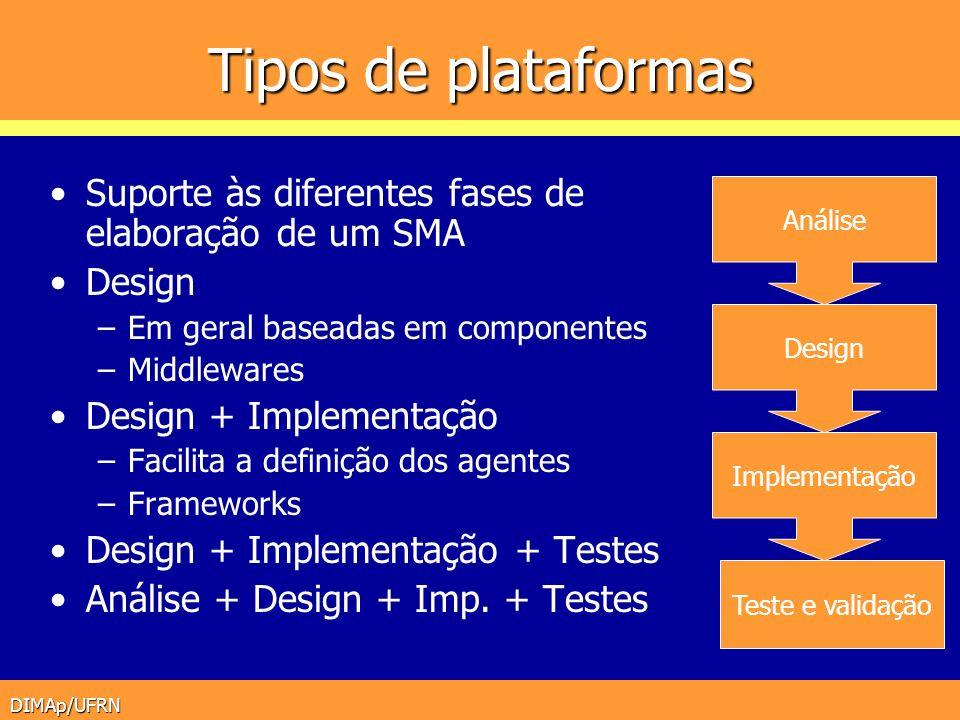 Tipos de plataformas Suporte às diferentes fases de elaboração de um SMA. Design. Em geral baseadas em componentes.