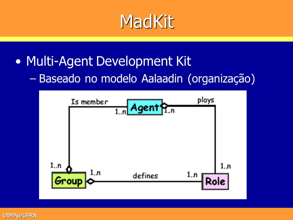 MadKit Multi-Agent Development Kit