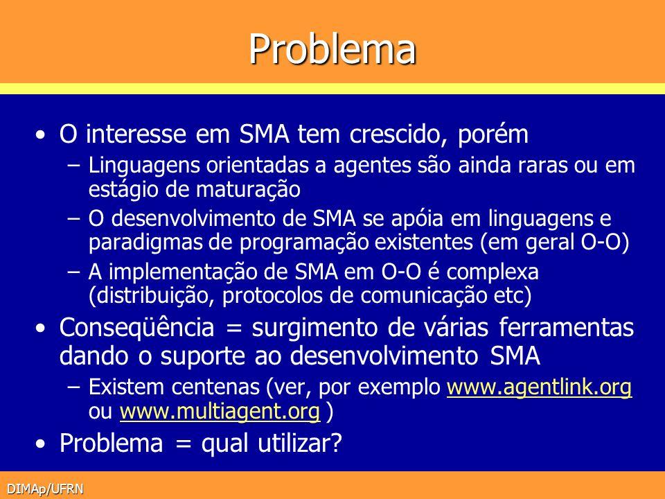 Problema O interesse em SMA tem crescido, porém