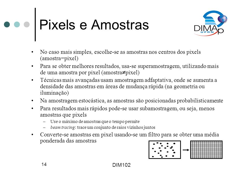 Pixels e AmostrasNo caso mais simples, escolhe-se as amostras nos centros dos pixels (amostra=pixel)