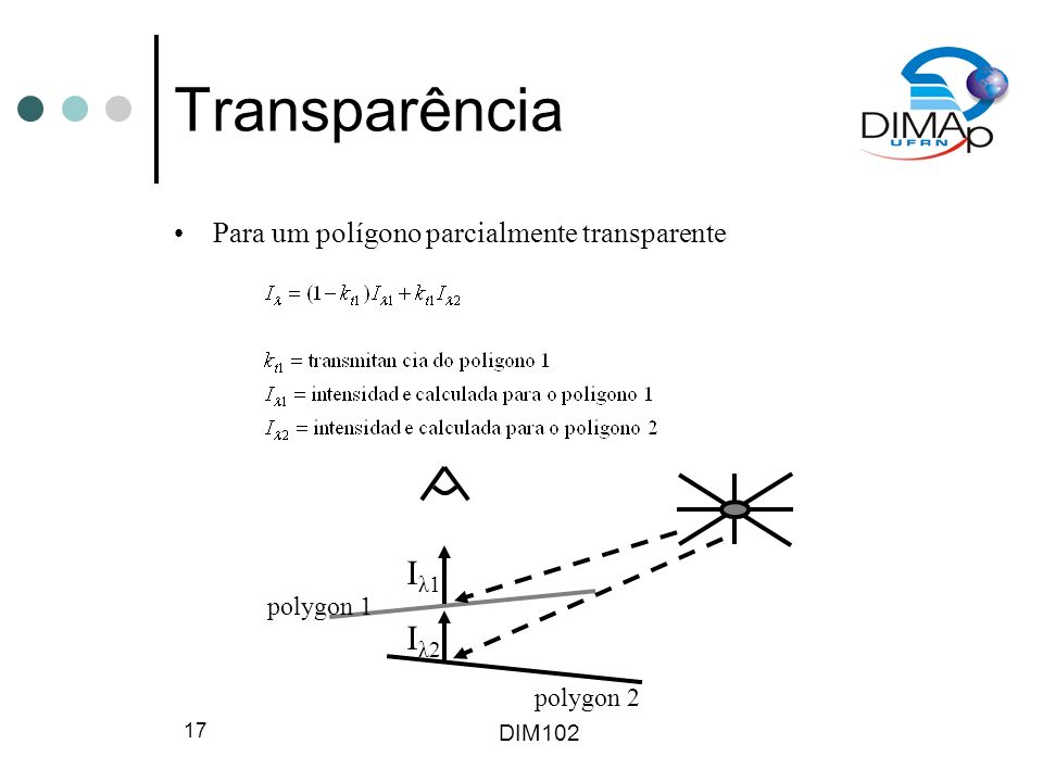 Transparência Iλ1 Iλ2 Para um polígono parcialmente transparente
