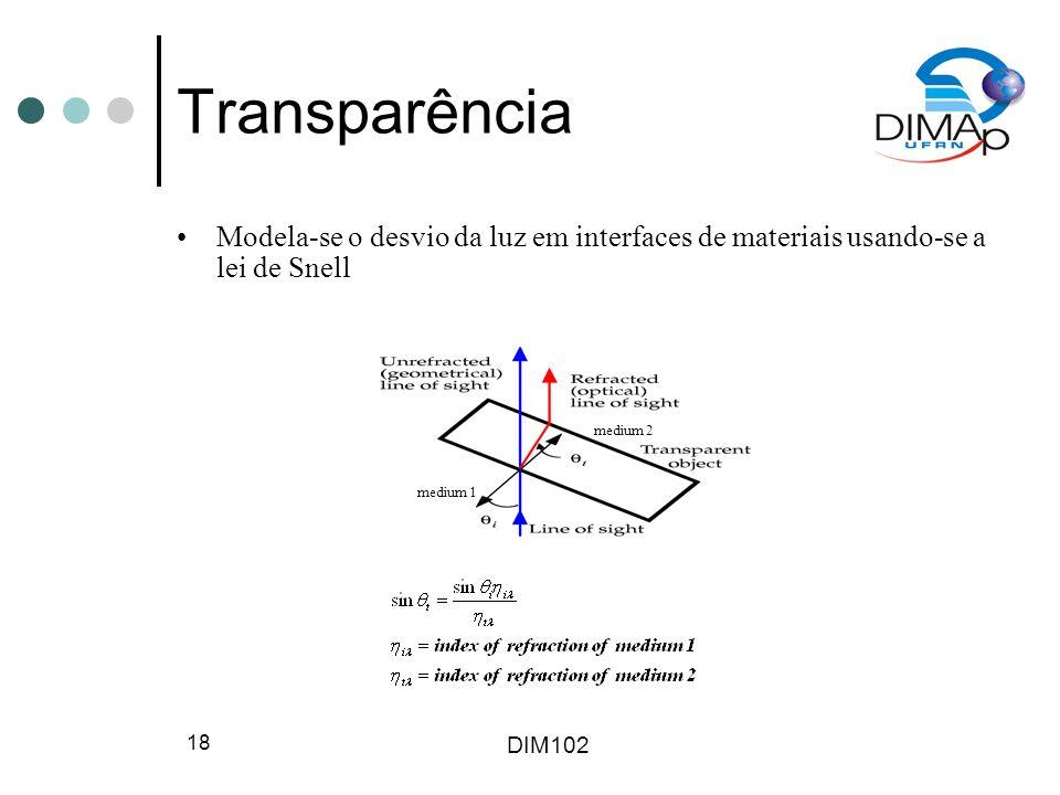 Transparência Modela-se o desvio da luz em interfaces de materiais usando-se a lei de Snell. medium 2.