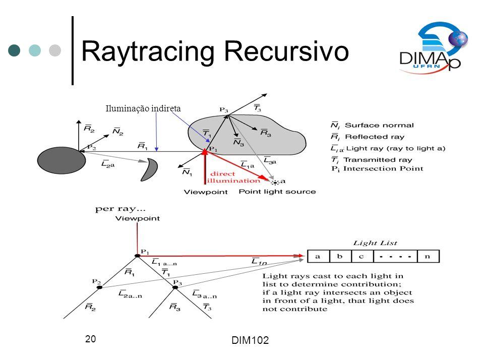 Raytracing Recursivo Iluminação indireta