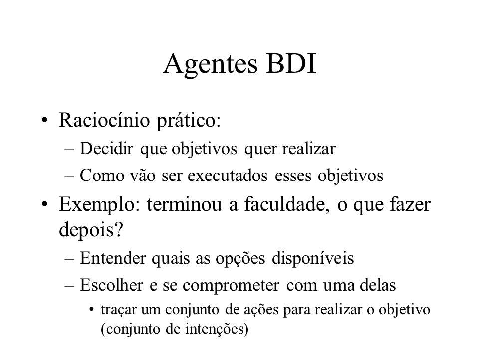 Agentes BDI Raciocínio prático: