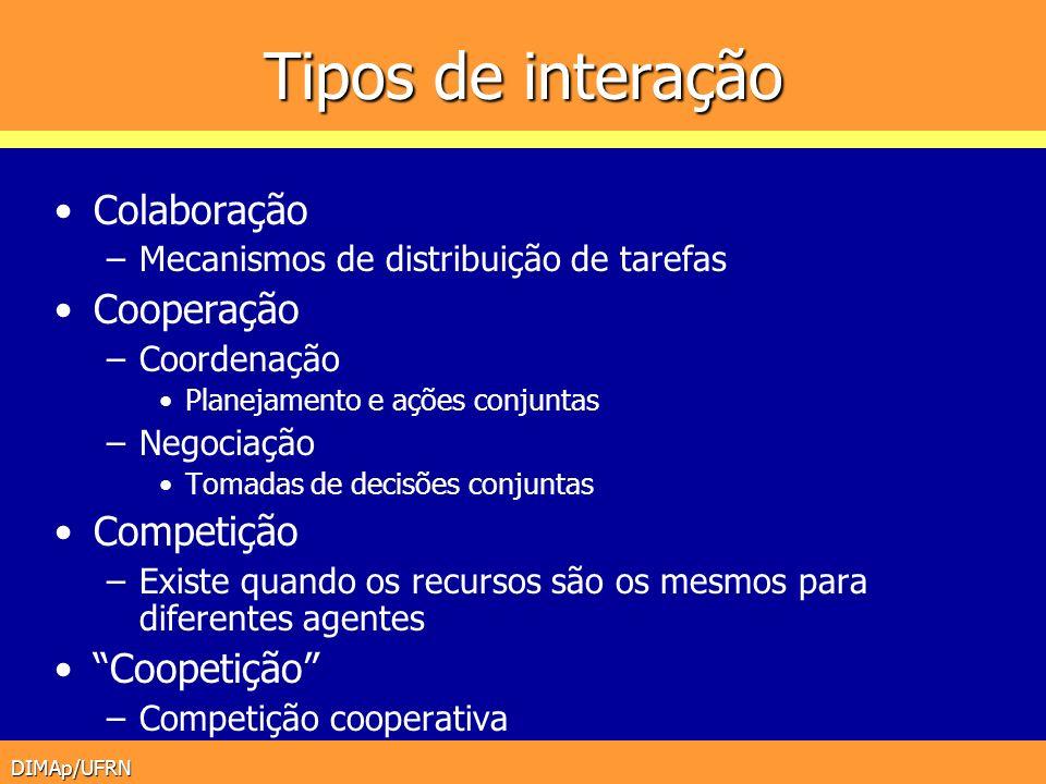 Tipos de interação Colaboração Cooperação Competição Coopetição