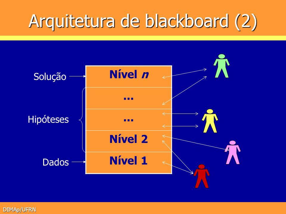 Arquitetura de blackboard (2)