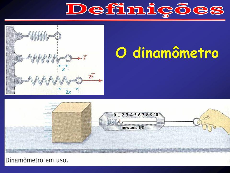 Definições O dinamômetro