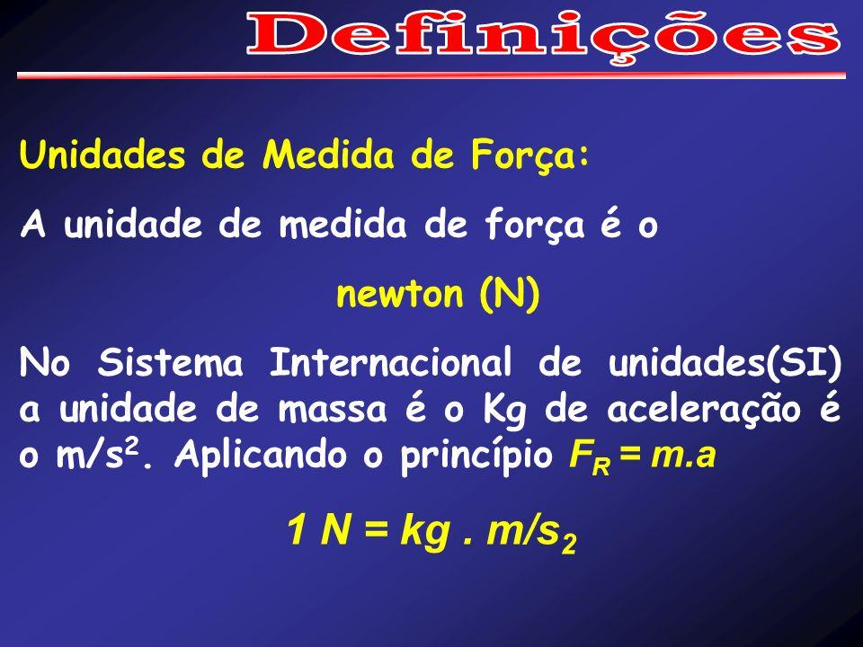 Definições 1 N = kg . m/s2 Unidades de Medida de Força: