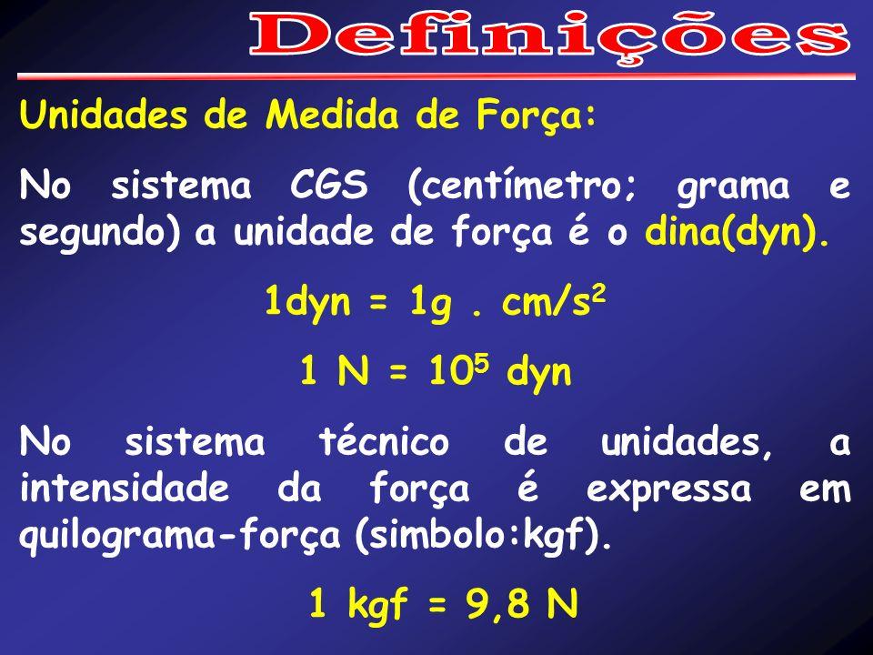 Definições Unidades de Medida de Força: