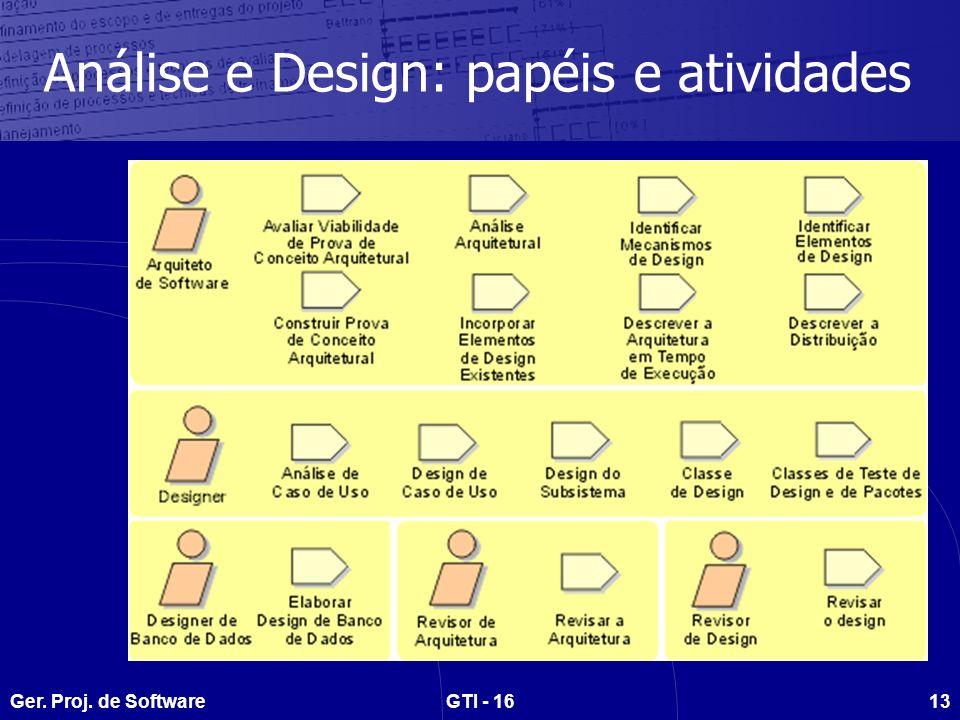 Análise e Design: papéis e atividades