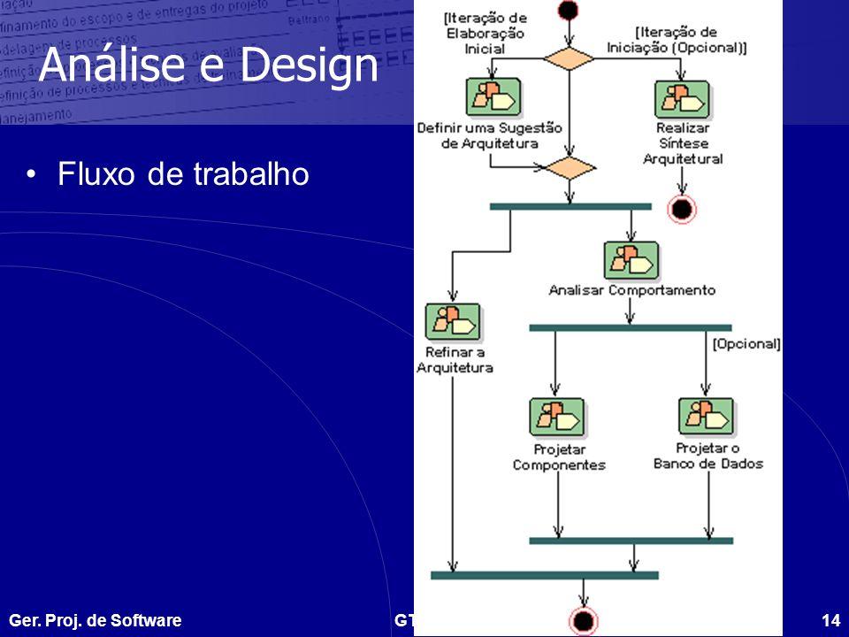Análise e Design Fluxo de trabalho Ger. Proj. de Software GTI - 16